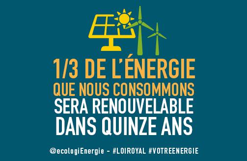Transition énergétique- Loi